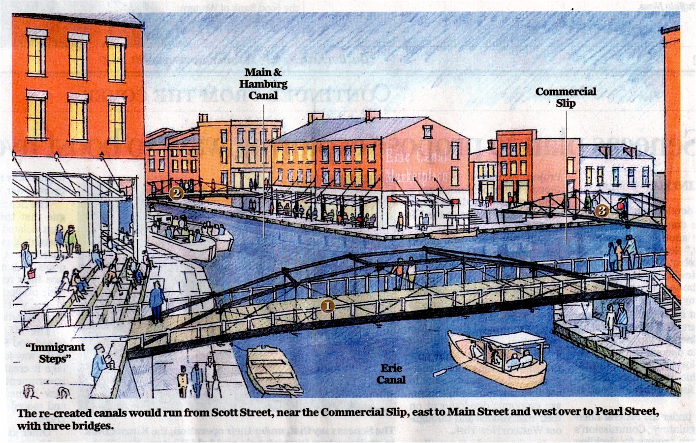 the growth of the nys business after the construction of the erie canal History of railroads in new york state:  impact of construction and opening of the erie canal, it would be difficult to discuss the incredible growth and.